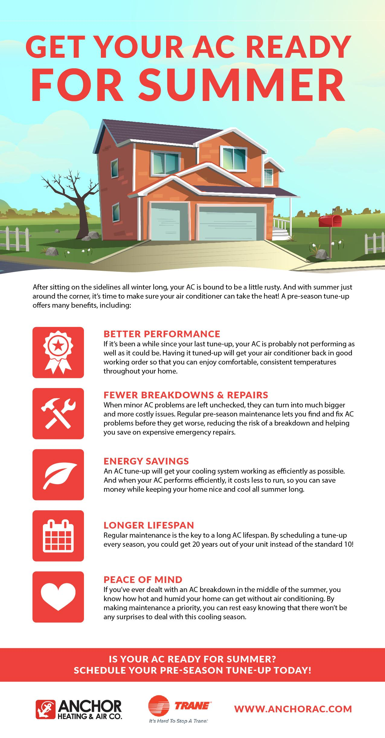 get your ac ready for summer anchor infographic