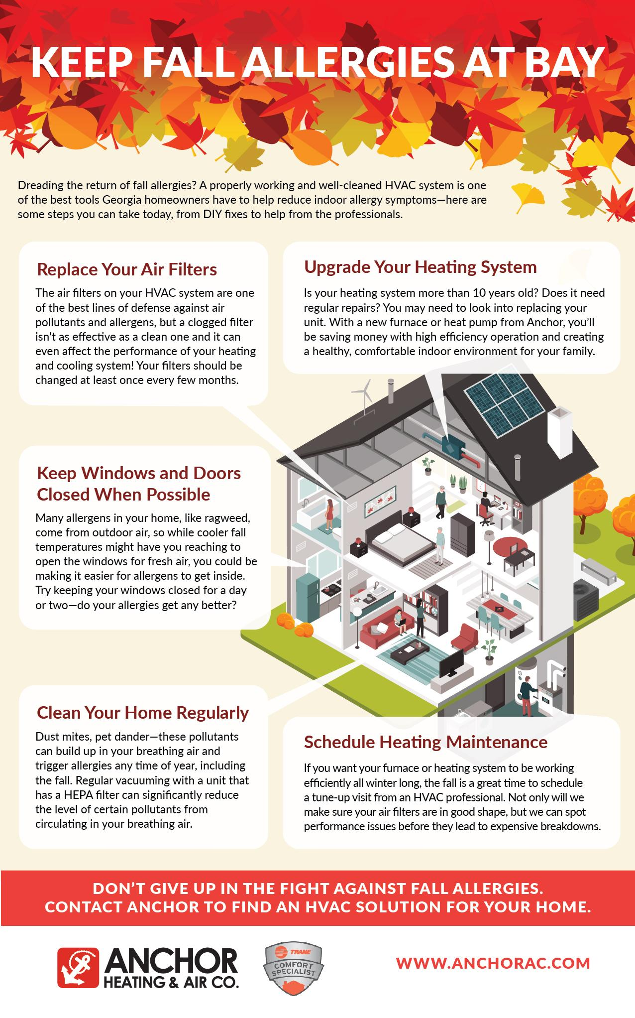 fall allergies infographic anchor